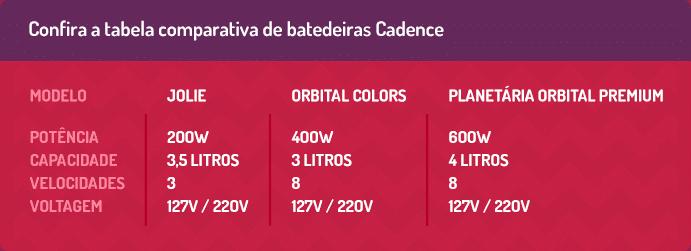 tabela-comparativa-batedeiras-cadence