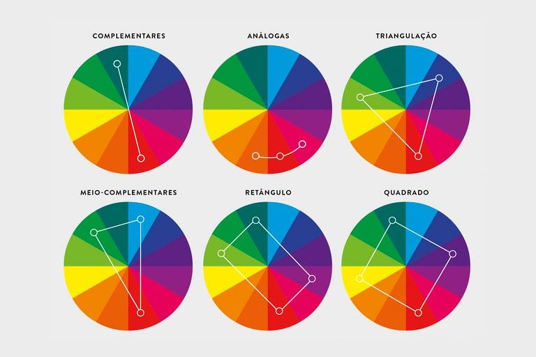 cores-na-decoração-1